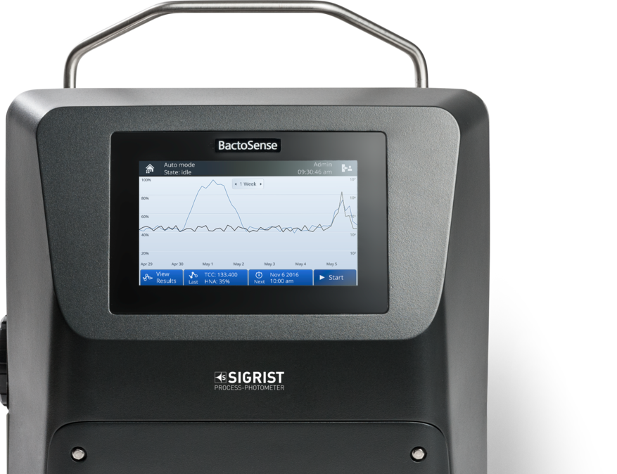 sigrist-photometer /bnovate